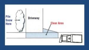 snow diagram